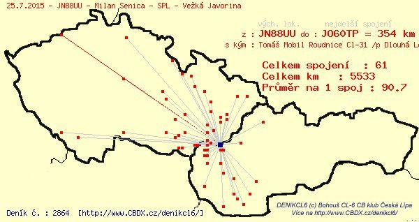 map2864